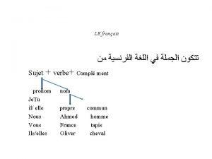 LE franais Sujet verbe Compl ment pronom Je