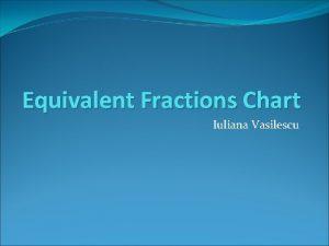 Equivalent Fractions Chart Iuliana Vasilescu Benefits Helps students