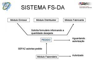 SISTEMA FSDA Mdulo Emissor Mdulo Distribuidor Mdulo Fabricante
