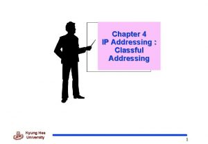 Chapter 4 IP Addressing Classful Addressing Kyung Hee