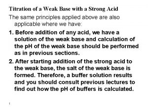 Titration of a Weak Base with a Strong