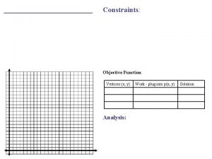 Constraints Objective Function Vertices x y Analysis Work