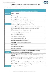 Raigmore Critical Care Guidelines Rapid Sequence Induction in