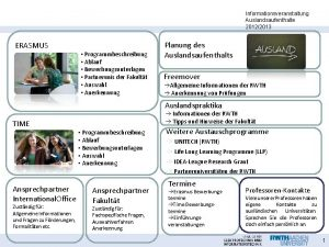 Informationsveranstaltung Auslandsaufenthalte 20122013 ERASMUS Programmbeschreibung Ablauf Bewerbungsunterlagen Partnerunis