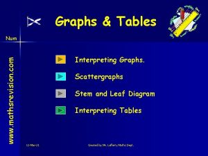 Graphs Tables www mathsrevision com Num Interpreting Graphs