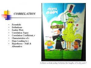 CORRELATION Essentials Definitions Scatter Plots Correlation Types Correlation