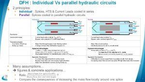 DFH Individual Vs parallel hydraulic circuits Individual Parallel