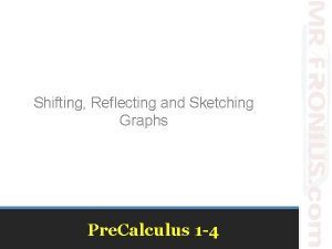 Shifting Reflecting and Sketching Graphs Pre Calculus 1