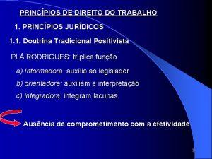 PRINCPIOS DE DIREITO DO TRABALHO 1 PRINCPIOS JURDICOS