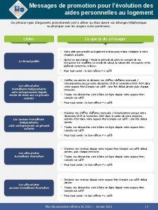 Messages de promotion pour lvolution des aides personnelles