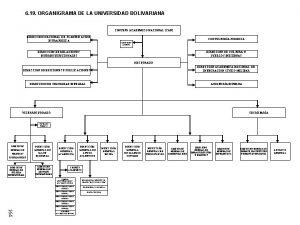 6 19 ORGANIGRAMA DE LA UNIVERSIDAD BOLIVARIANA CONSEJO