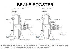 BRAKE BOOSTER A 10 inch single brake booster