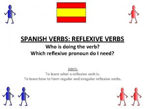 SPANISH VERBS REFLEXIVE VERBS Who is doing the