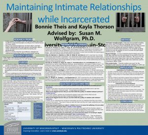 Maintaining Intimate Relationships while Incarcerated Bonnie Theis and