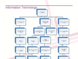 Information Technology Head of IT Services 1 FTE
