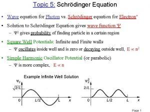 Topic 5 Schrdinger Equation Wave equation for Photon