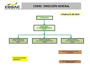 COBAC DIRECCIN GENERAL Octubre 31 de 2019 H