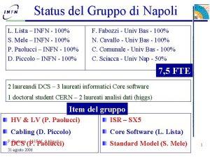 Status del Gruppo di Napoli L Lista INFN