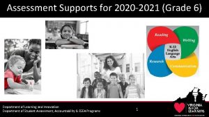 Assessment Supports for 2020 2021 Grade 6 Department