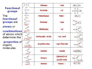 Functional groups The functional groups are atoms or
