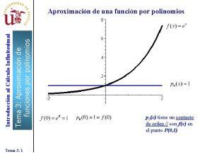 Tema 3 Aproximacin de funciones por polinomios Introduccin