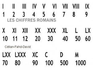 LES CHIFFRES ROMAINS ClianFahdDavid LES CHIFFRES La numration