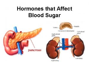 Hormones that Affect Blood Sugar Pancreatic Hormones Produced