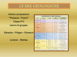 LE ERE GEOLOGICHE Istituto comprensivo Pisacane Poerio Classe
