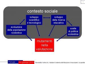1 contesto sociale sviluppo scientifico e tecnologico sviluppo