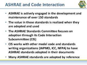 ASHRAE and Code Interaction ASHRAE is actively engaged