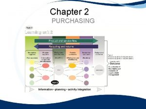 Chapter 2 PURCHASING MANAGEMENT Disclaimer These slides do