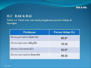 RAK RAL II C RAK RAL Tabel 2