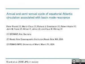 Annual and semiannual cycle of equatorial Atlantic circulation