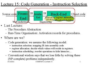 Lecture 15 Code Generation Instruction Selection Source code