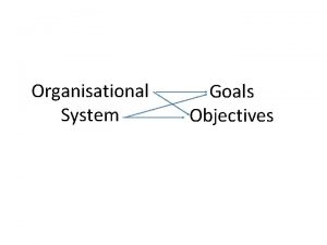 Organisational System Goals Objectives Goals Goals in IT