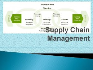 Supply Chain Management Introduction to Supply Chain Management