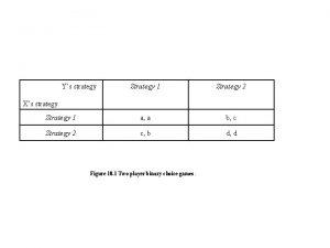 Ys strategy Strategy 1 Strategy 2 Strategy 1