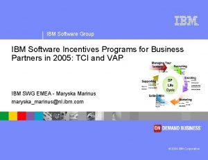 IBM Software Group IBM Software Incentives Programs for