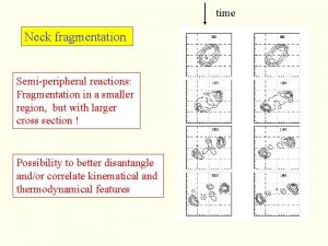 time Neck fragmentation Semiperipheral reactions Fragmentation in a