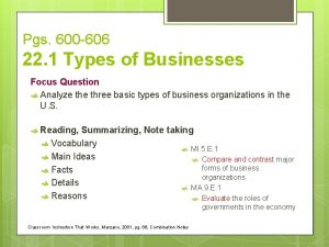 Pgs 600 606 22 1 Types of Businesses