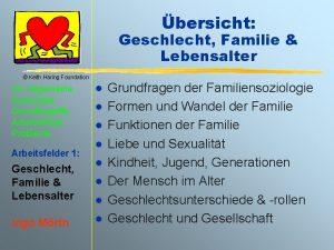 bersicht Geschlecht Familie Lebensalter Keith Haring Foundation VU