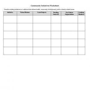 Community Initiatives Worksheet Describe existing initiatives or coalitions
