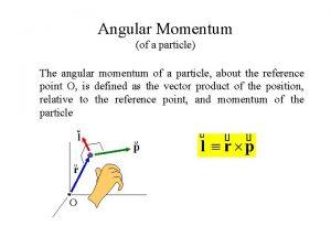 Angular Momentum of a particle The angular momentum