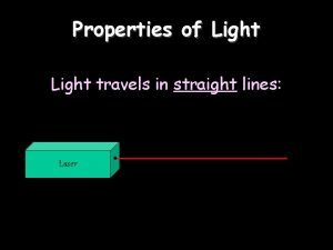 Properties of Light travels in straight lines Laser