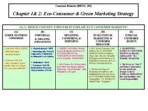 Consumer Behavior MKTG 301 Chapter 1 2 EcoConsumer