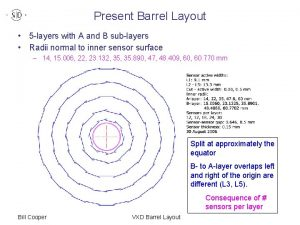 Present Barrel Layout 5 layers with A and