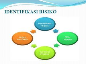 IDENTIFIKASI RISIKO PENGERTIAN IDENTIFIKASI RISIKO Identifikasi risiko adalah