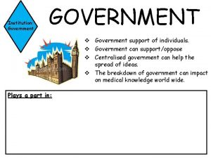 Institution Government GOVERNMENT v Government support of individuals