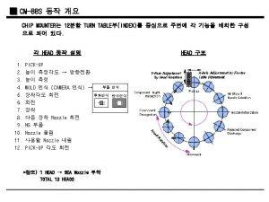 CM88 S teach MOUNT TEACH 1 Main menu