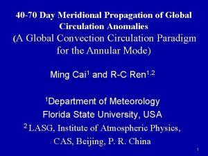 40 70 Day Meridional Propagation of Global Circulation